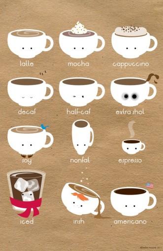 cute coffee print art