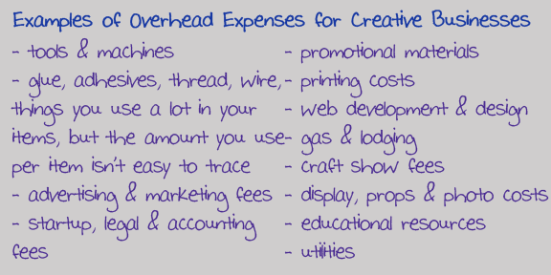 accounting help for creative entrepreneurs